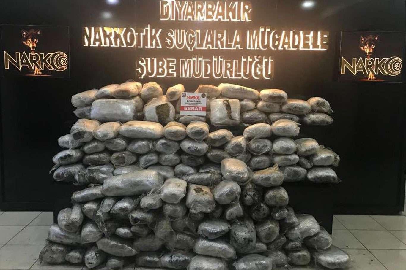 Diyarbakırda uyuşturucu operasyonu: 95 tutuklanma